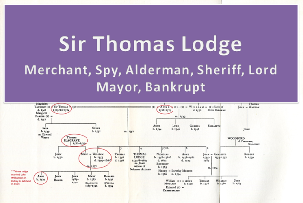 Sir Thomas Lodge